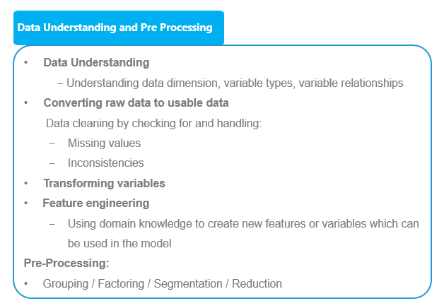 data understanding and pre=processing