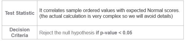 test statistic, decision criteria