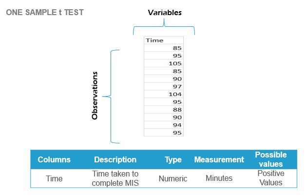 sample t test