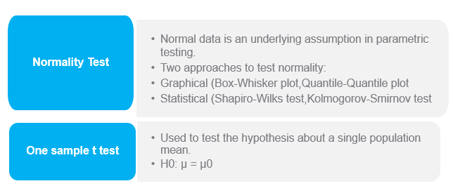 Statistical Inference summary