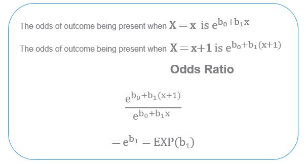 Odds ratio calculation
