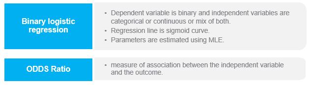 Binary logistic regression summary