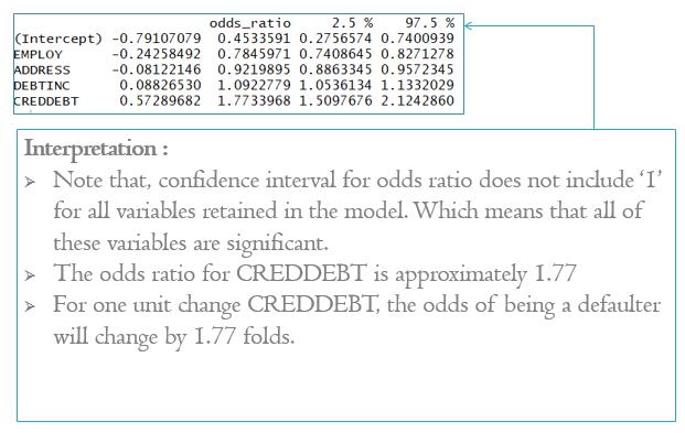 Odds ratio in R