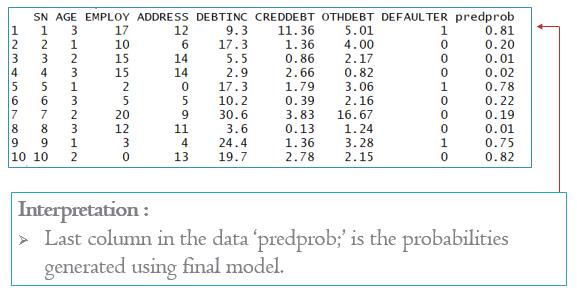 Probability prediction table