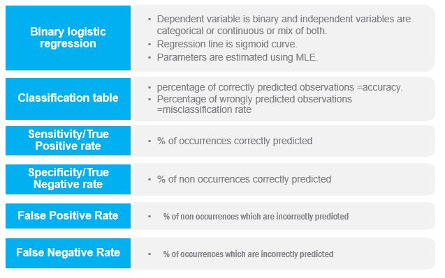 Binary logistic regression in R summary