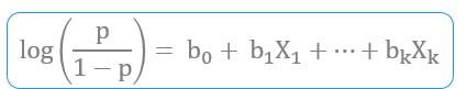 Binary Logistic Regression in Python Model formula