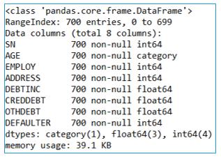 BLR data output