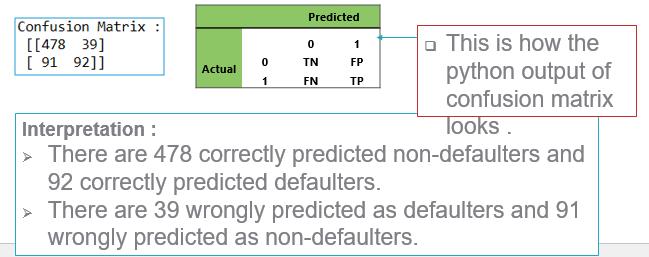 predicting probabilities