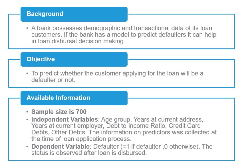 Bank loan case study